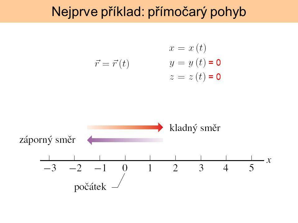 Nejprve příklad: přímočarý pohyb = 0