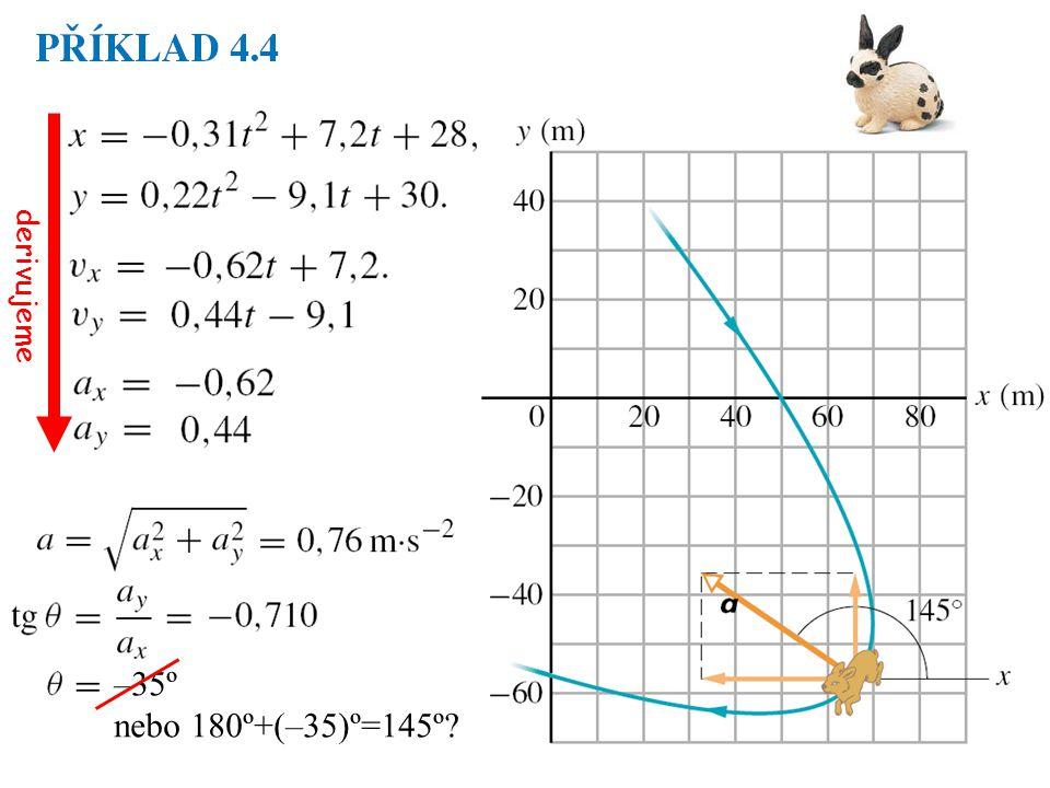 –35º nebo 180º+(–35)º=145º? derivujeme