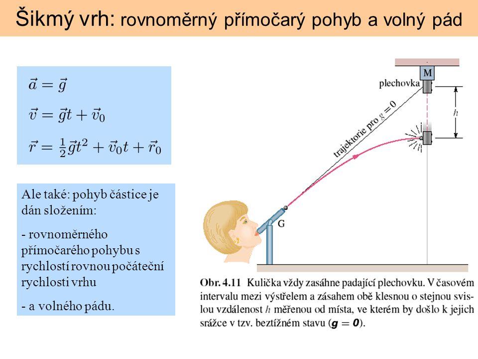 Šikmý vrh: rovnoměrný přímočarý pohyb a volný pád Ale také: pohyb částice je dán složením: - rovnoměrného přímočarého pohybu s rychlostí rovnou počáte