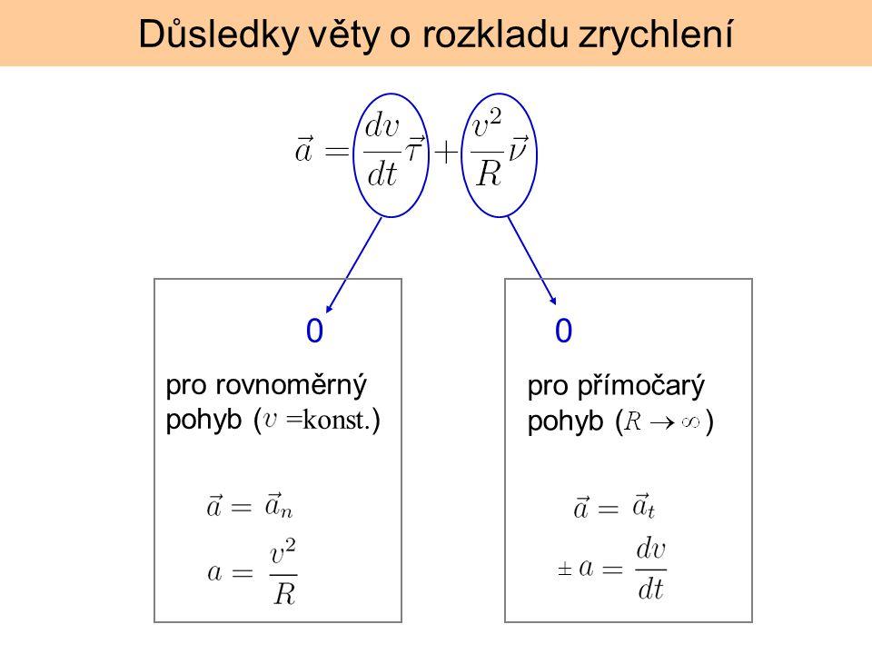 pro rovnoměrný pohyb ( =konst. ) Důsledky věty o rozkladu zrychlení 00 pro přímočarý pohyb ( ) ±