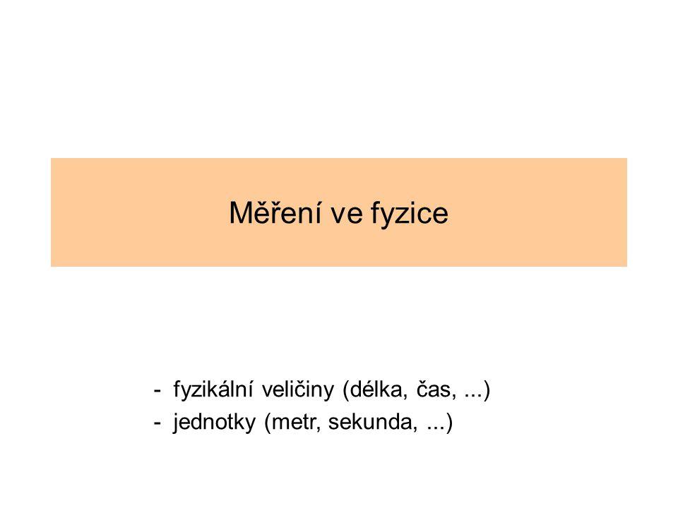 Měření ve fyzice - fyzikální veličiny (délka, čas,...) - jednotky (metr, sekunda,...)