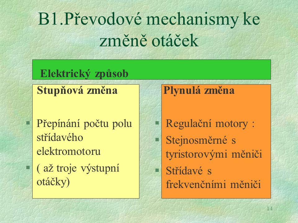 14 B1.Převodové mechanismy ke změně otáček Elektrický způsob Stupňová změna §Přepínání počtu polu střídavého elektromotoru §( až troje výstupní otáčky