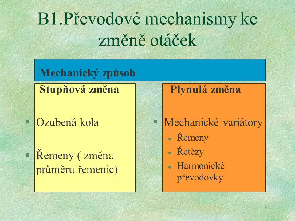 15 B1.Převodové mechanismy ke změně otáček Mechanický způsob Stupňová změna §Ozubená kola §Řemeny ( změna průměru řemenic) Plynulá změna §Mechanické v
