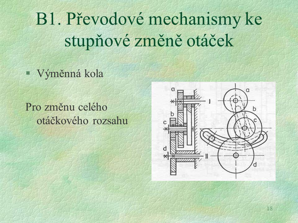 18 B1. Převodové mechanismy ke stupňové změně otáček §Výměnná kola Pro změnu celého otáčkového rozsahu
