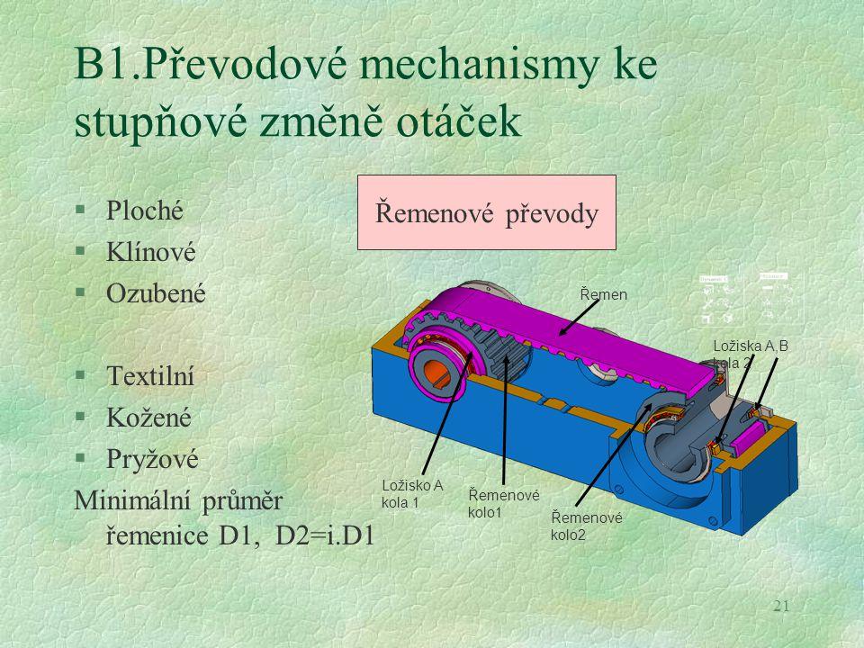 21 B1.Převodové mechanismy ke stupňové změně otáček §Ploché §Klínové §Ozubené §Textilní §Kožené §Pryžové Minimální průměr řemenice D1, D2=i.D1 Ložisko