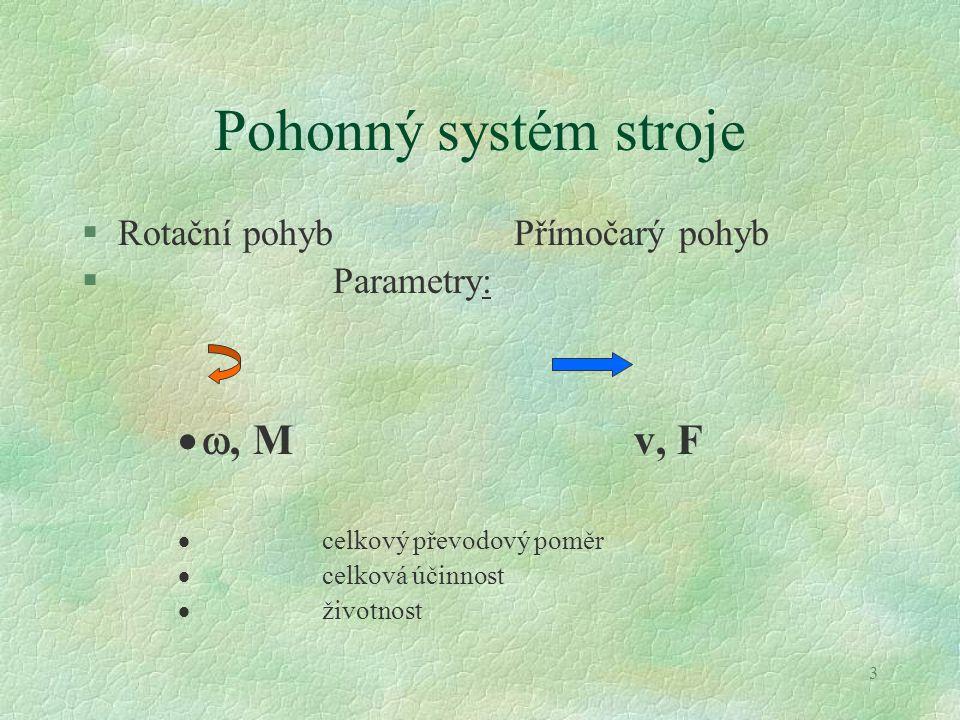 4 Pohonný systém stroje §Technický princip PS §A.Hnací člen - transformace energie §B.