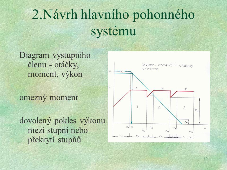 30 2.Návrh hlavního pohonného systému Diagram výstupního členu - otáčky, moment, výkon omezný moment dovolený pokles výkonu mezi stupni nebo překrytí