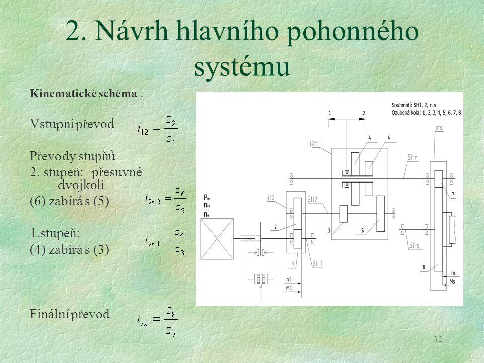 32 2. Návrh hlavního pohonného systému Kinematické schéma : Vstupní převod Převody stupňů 2. stupeň: přesuvné dvojkolí (6) zabírá s (5) 1.stupeň: (4)