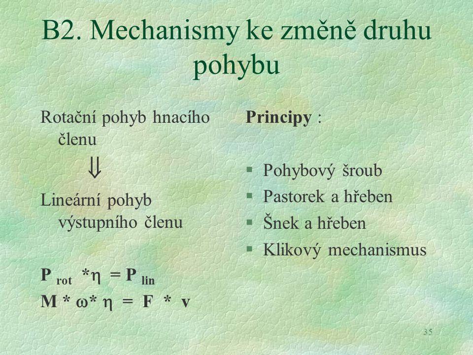 35 B2. Mechanismy ke změně druhu pohybu Rotační pohyb hnacího členu  Lineární pohyb výstupního členu P rot *  = P lin M *  *  = F * v Principy : §