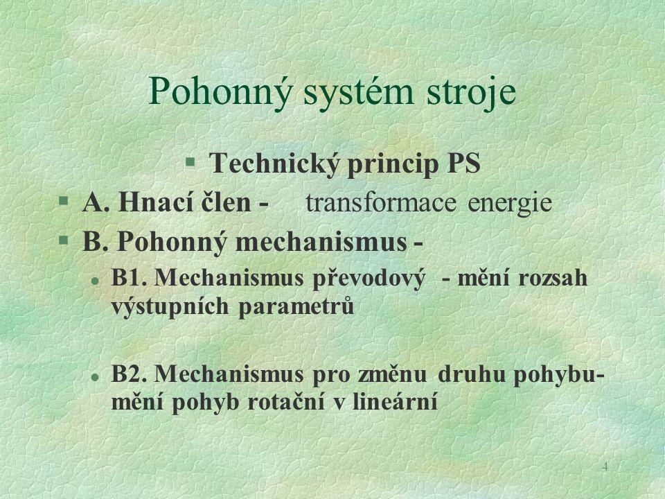 4 Pohonný systém stroje §Technický princip PS §A. Hnací člen - transformace energie §B. Pohonný mechanismus - l B1. Mechanismus převodový - mění rozsa