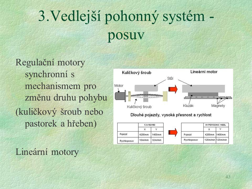 43 3.Vedlejší pohonný systém - posuv Regulační motory synchronní s mechanismem pro změnu druhu pohybu (kuličkový šroub nebo pastorek a hřeben) Lineárn