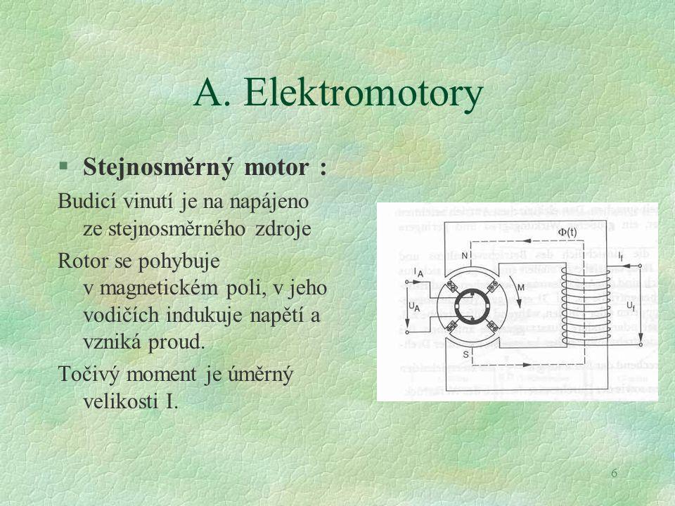 6 A. Elektromotory §Stejnosměrný motor : Budicí vinutí je na napájeno ze stejnosměrného zdroje Rotor se pohybuje v magnetickém poli, v jeho vodičích i