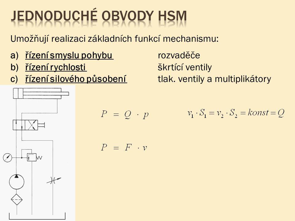 Umožňují realizaci základních funkcí mechanismu: a)řízení smyslu pohybu rozvaděče b)řízení rychlosti škrtící ventily c)řízení silového působení tlak.