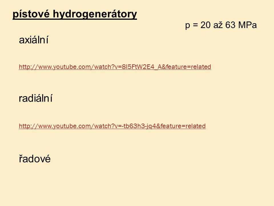 pístové hydrogenerátory axiální radiální řadové p = 20 až 63 MPa http://www.youtube.com/watch?v=8l5FtW2E4_A&feature=related http://www.youtube.com/wat