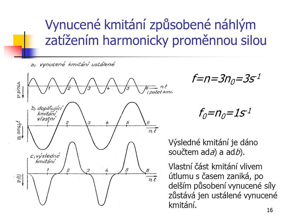16 Vynucené kmitání způsobené náhlým zatížením harmonicky proměnnou silou f 0 =n 0 =1s -1 f=n=3n 0 =3s -1 Výsledné kmitání je dáno součtem ada) a adb).