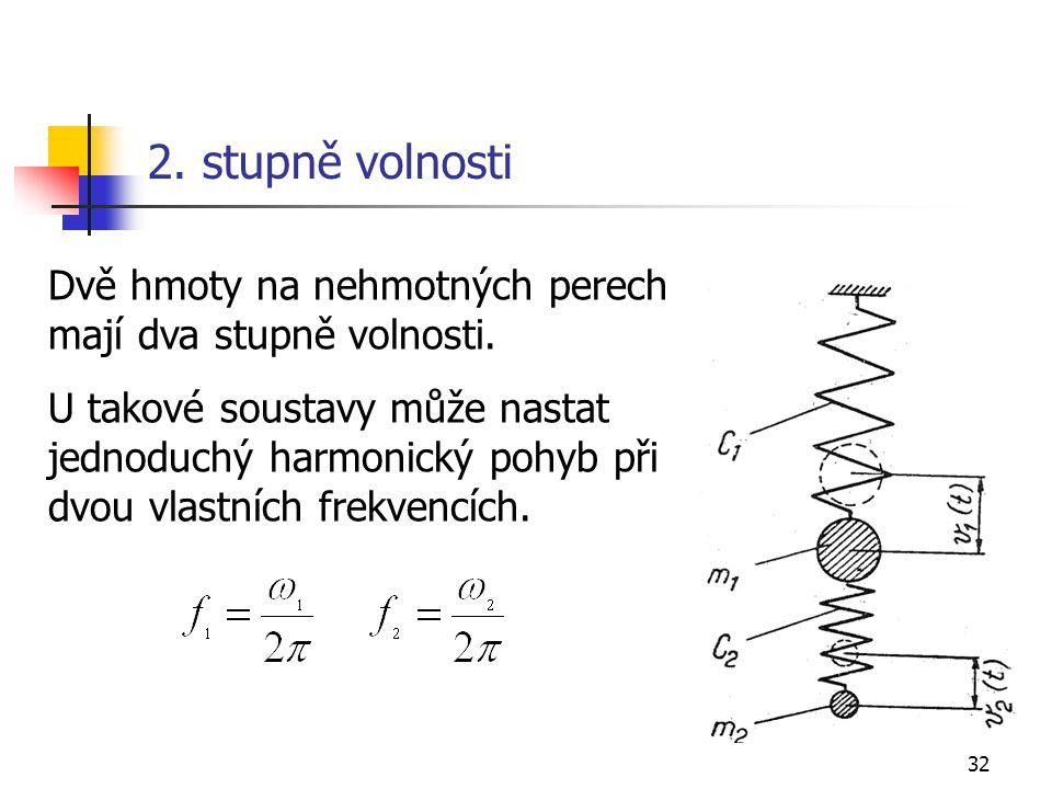 32 2.stupně volnosti Dvě hmoty na nehmotných perech mají dva stupně volnosti.