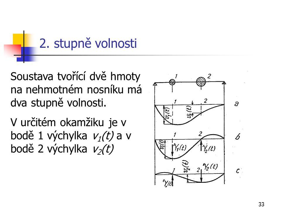 33 2.stupně volnosti Soustava tvořící dvě hmoty na nehmotném nosníku má dva stupně volnosti.