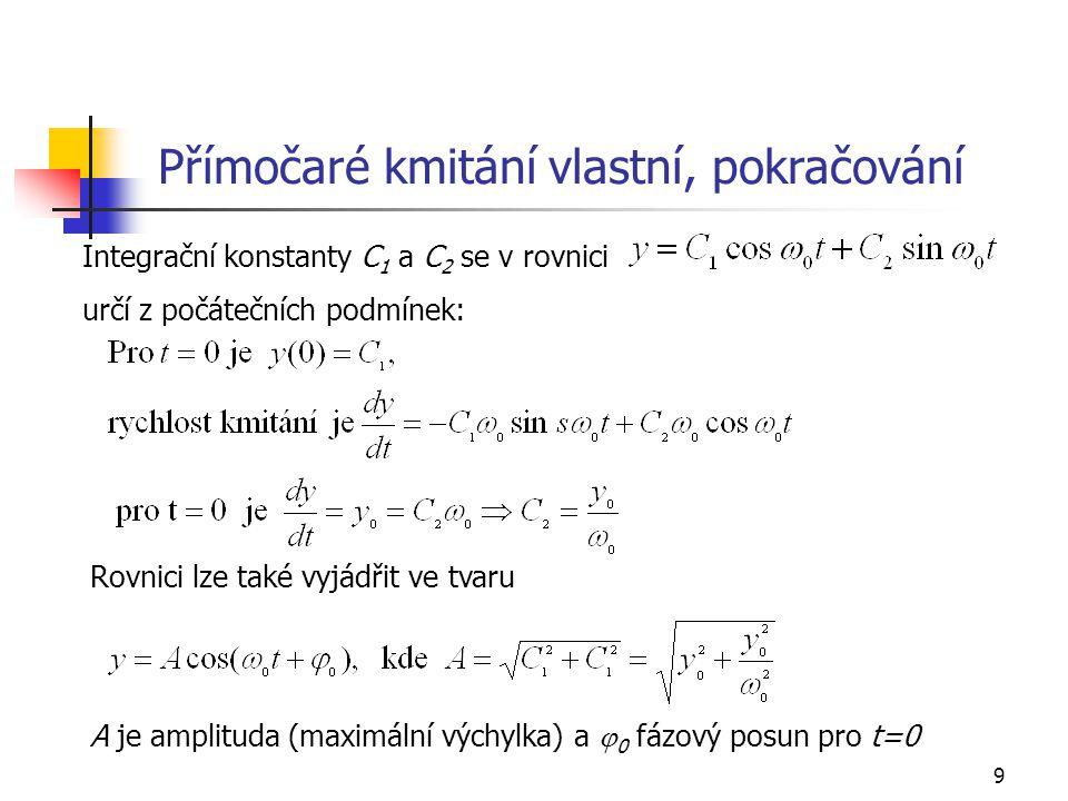 9 Přímočaré kmitání vlastní, pokračování Integrační konstanty C 1 a C 2 se v rovnici určí z počátečních podmínek: Rovnici lze také vyjádřit ve tvaru A je amplituda (maximální výchylka) a  0 fázový posun pro t=0
