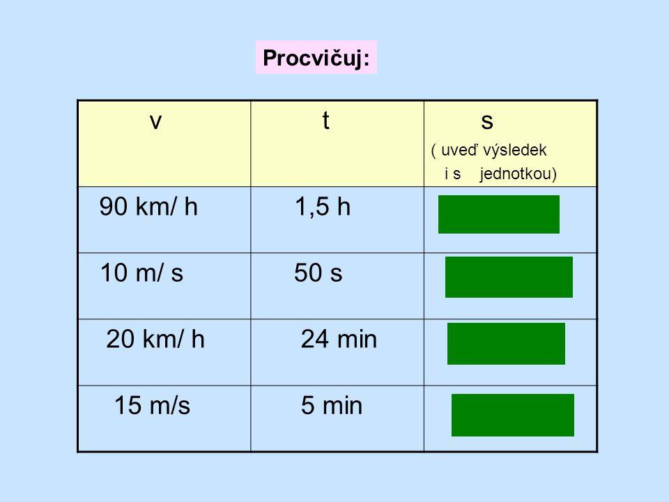 Procvičuj: v t s ( uveď výsledek i s jednotkou) 90 km/ h 1,5 h 120 km 10 m/ s 50 s 500 m 20 km/ h 24 min 8 km 15 m/s 5 min 4500 m