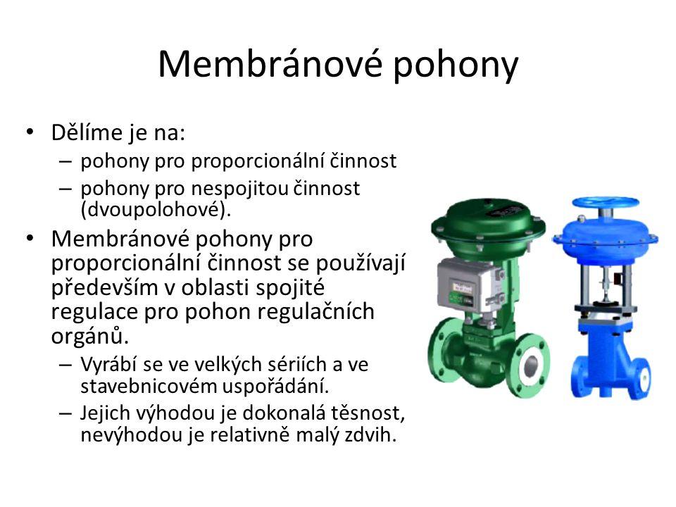 Membránové pohony Dělíme je na: – pohony pro proporcionální činnost – pohony pro nespojitou činnost (dvoupolohové). Membránové pohony pro proporcionál