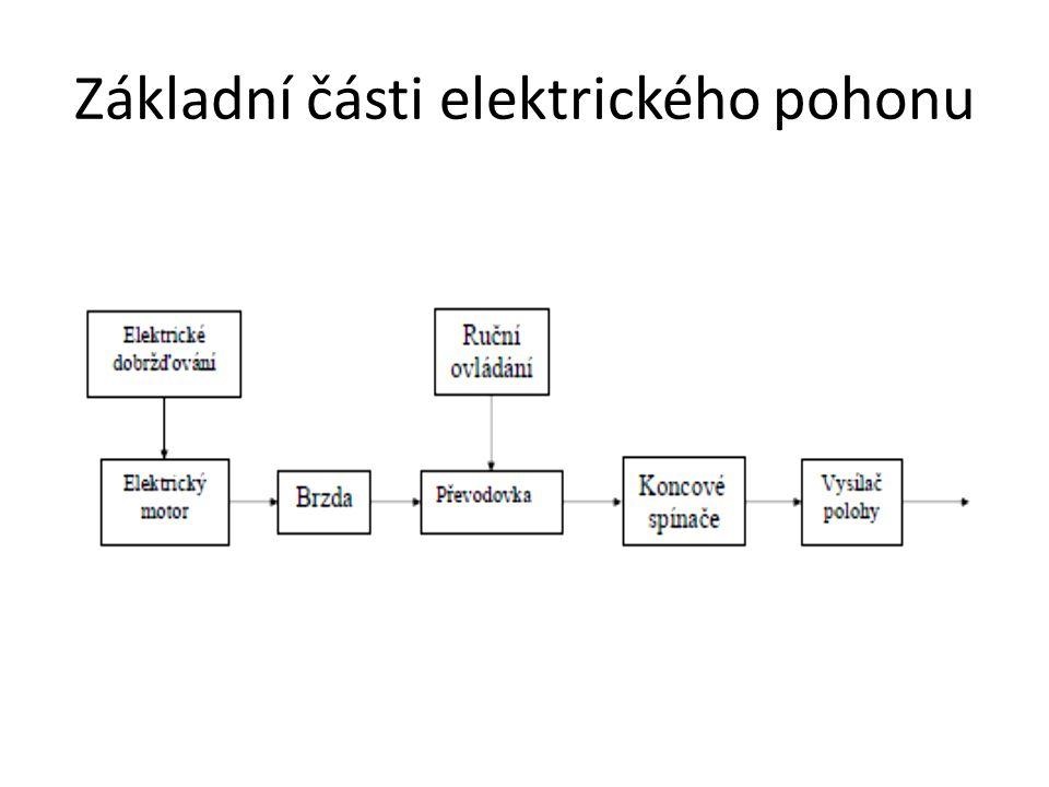 Základní části elektrického pohonu