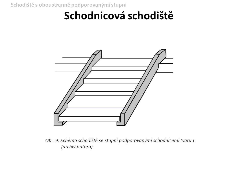 Schodiště s oboustranně podporovanými stupni Schodnicová schodiště Obr. 9: Schéma schodiště se stupni podporovanými schodnicemi tvaru L (archiv autora