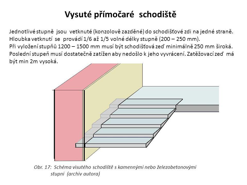 Vysuté přímočaré schodiště Obr. 17: Schéma visutého schodiště s kamennými nebo železobetonovými stupni (archiv autora) Jednotlivé stupně jsou vetknuté
