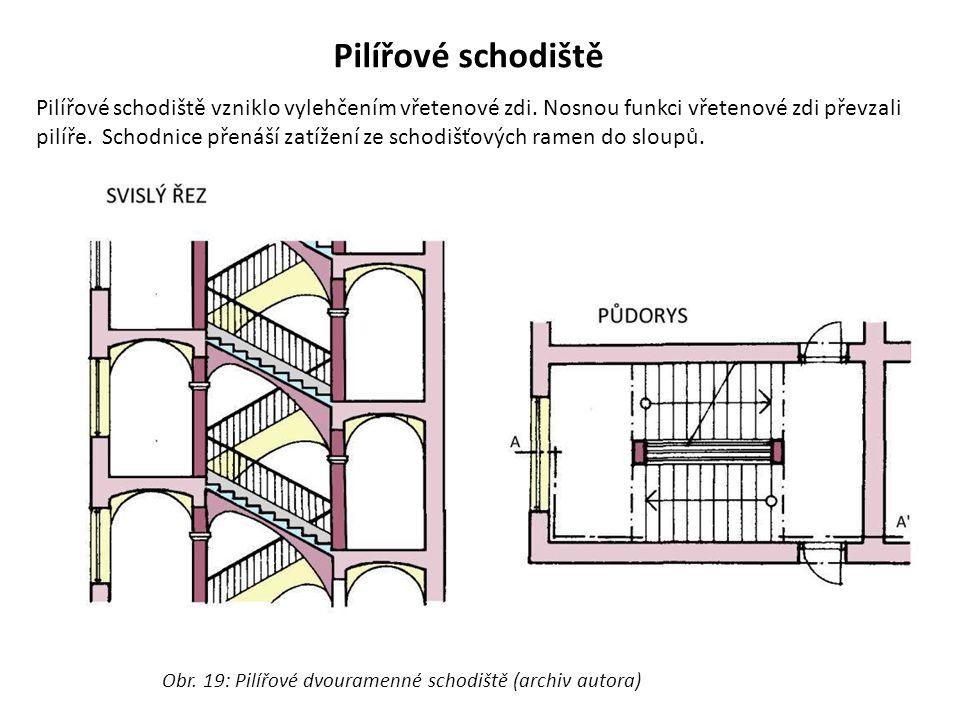 Pilířové schodiště Pilířové schodiště vzniklo vylehčením vřetenové zdi. Nosnou funkci vřetenové zdi převzali pilíře. Schodnice přenáší zatížení ze sch