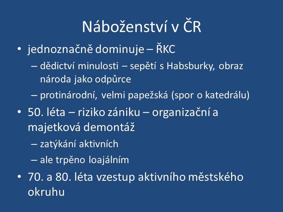 Náboženství v ČR jednoznačně dominuje – ŘKC – dědictví minulosti – sepětí s Habsburky, obraz národa jako odpůrce – protinárodní, velmi papežská (spor