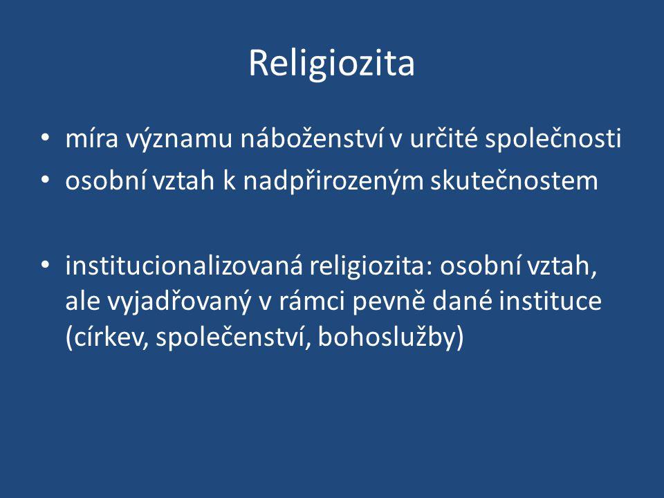 Religiozita míra významu náboženství v určité společnosti osobní vztah k nadpřirozeným skutečnostem institucionalizovaná religiozita: osobní vztah, ale vyjadřovaný v rámci pevně dané instituce (církev, společenství, bohoslužby)