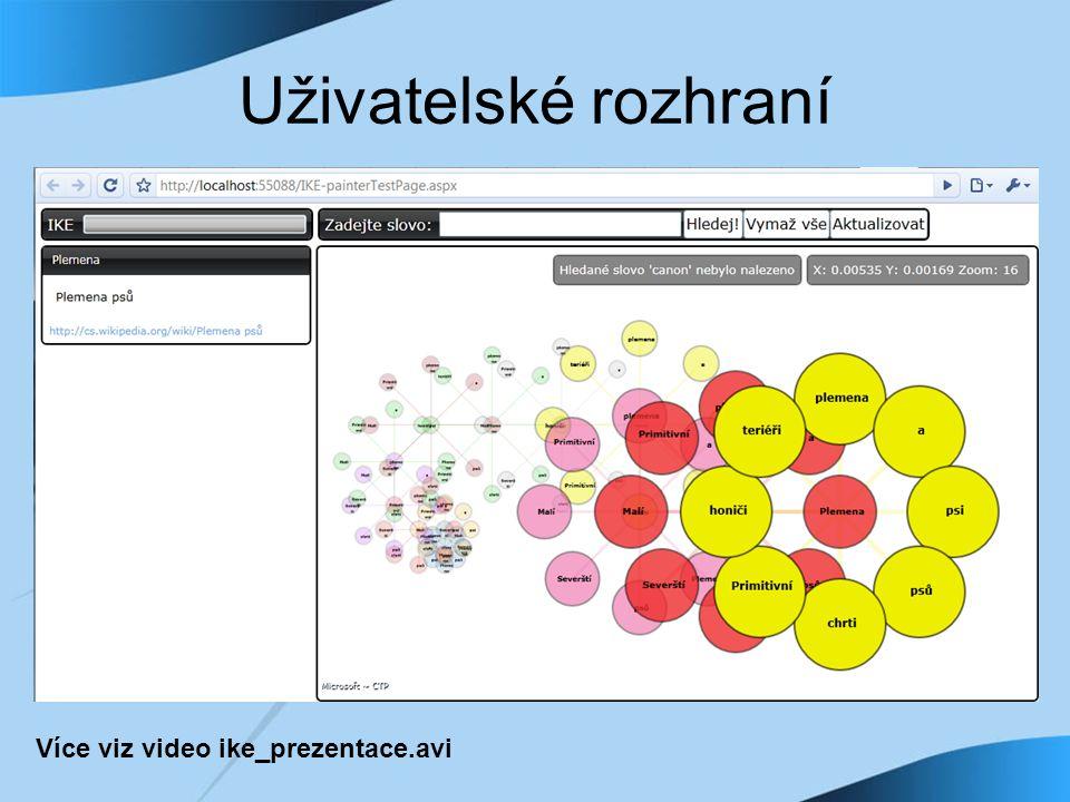 Uživatelské rozhraní Více viz video ike_prezentace.avi