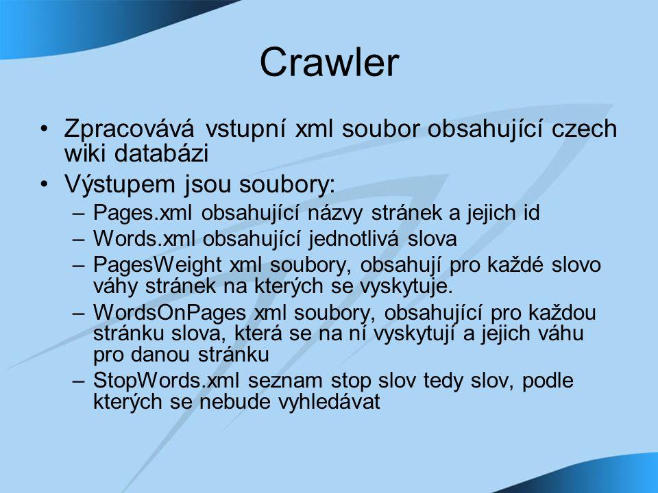 Crawler Zpracovává vstupní xml soubor obsahující czech wiki databázi Výstupem jsou soubory: –Pages.xml obsahující názvy stránek a jejich id –Words.xml obsahující jednotlivá slova –PagesWeight xml soubory, obsahují pro každé slovo váhy stránek na kterých se vyskytuje.