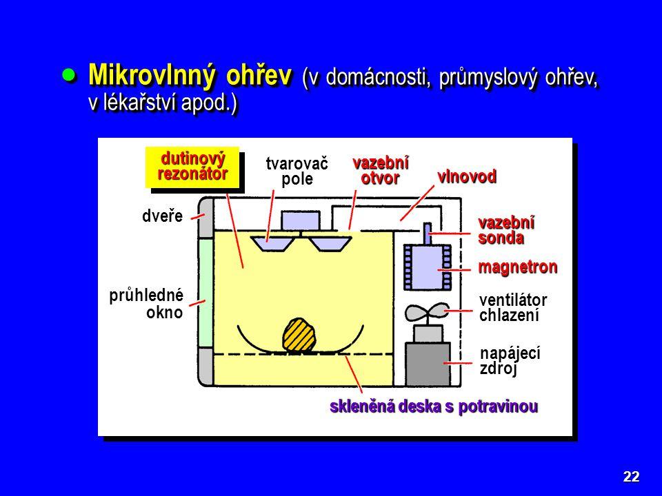 průhlednéokno dveře ohřívacíprostor tvarovačpole vazebníotvor vlnovod vazebnísonda magnetron ventilátorchlazení napájecízdroj skleněná deska s potravinou  Mikrovlnný ohřev (v domácnosti, průmyslový ohřev, v lékařství apod.) 22 dutinovýrezonátordutinovýrezonátor