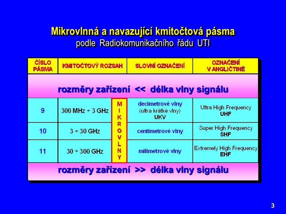 3 Mikrovlnná a navazující kmitočtová pásma podle Radiokomunikačního řádu UTI rozměry zařízení << délka vlny signálu rozměry zařízení >> délka vlny signálu