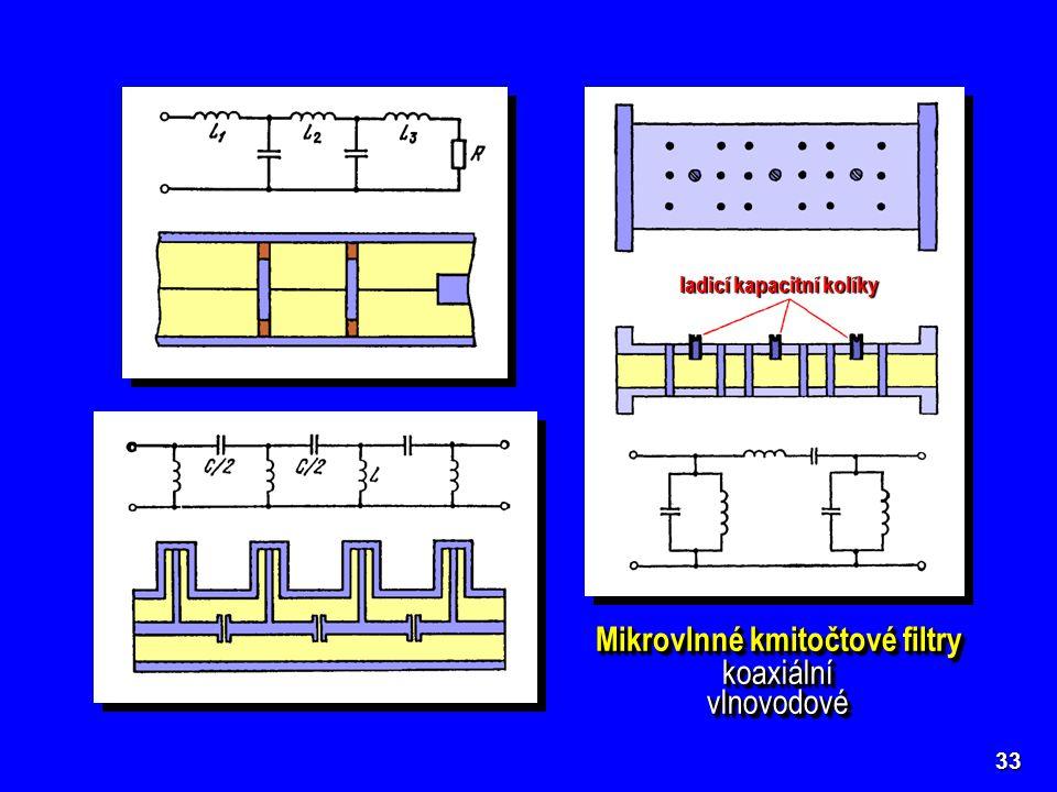 ladicí kapacitní kolíky Mikrovlnné kmitočtové filtry koaxiálníkoaxiální vlnovodovévlnovodové 33