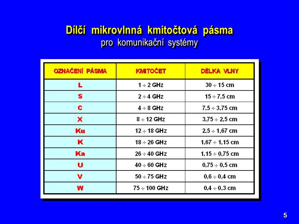 26 Typy mikrovlnných vedení Základním stavebním prvkem mikrovlnných obvodů je tzv.
