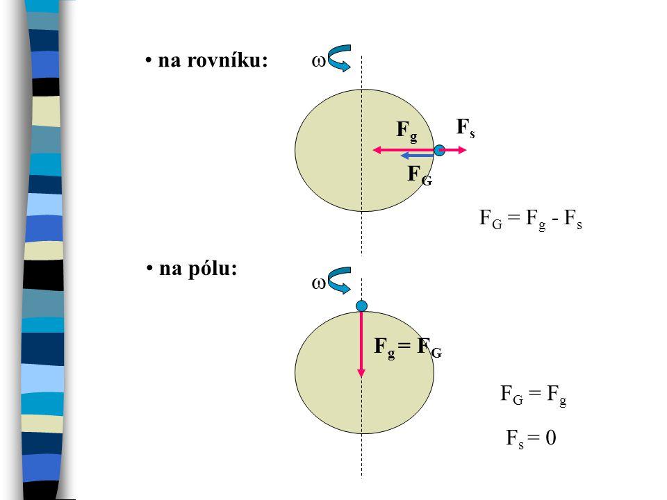 na rovníku:   FsFs FgFg FGFG na pólu: F g = F G F G = F g - F s F G = F g F s = 0