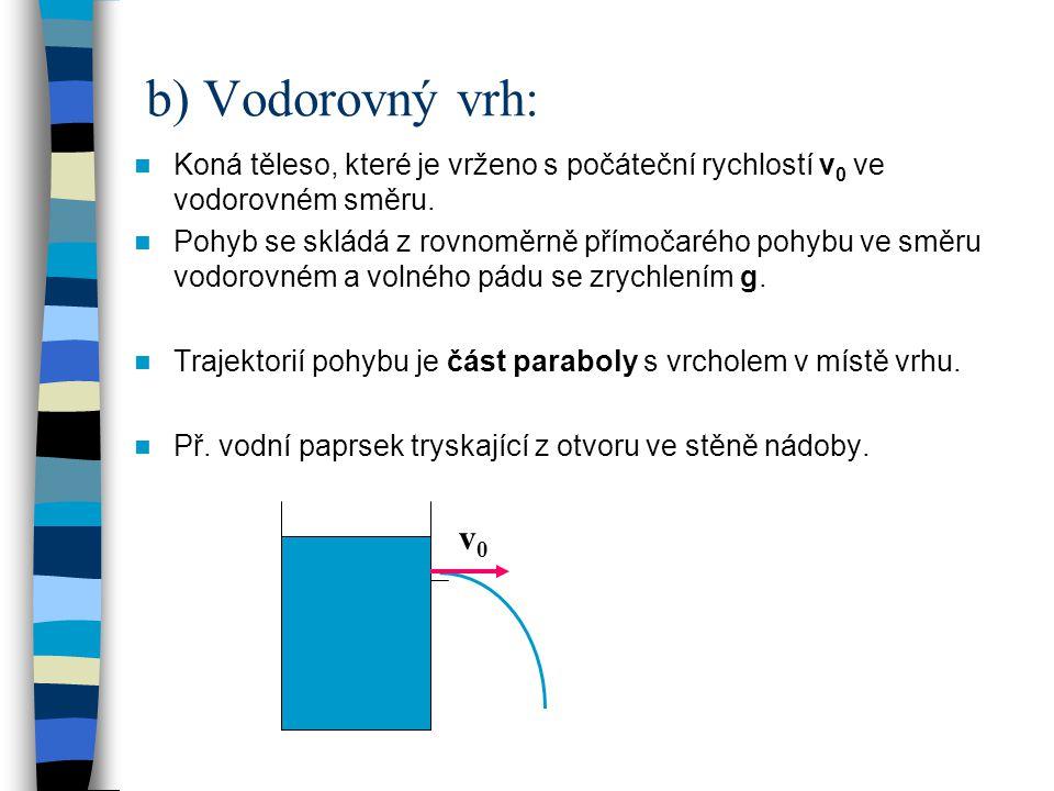 b) Vodorovný vrh: Koná těleso, které je vrženo s počáteční rychlostí v 0 ve vodorovném směru. Pohyb se skládá z rovnoměrně přímočarého pohybu ve směru