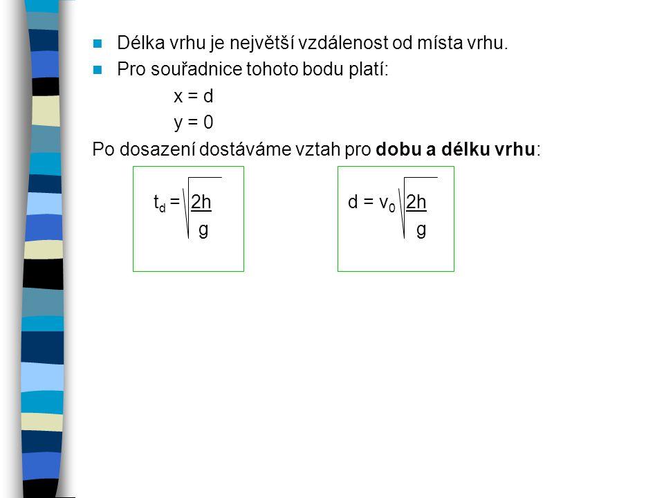 Délka vrhu je největší vzdálenost od místa vrhu. Pro souřadnice tohoto bodu platí: x = d y = 0 Po dosazení dostáváme vztah pro dobu a délku vrhu: t d