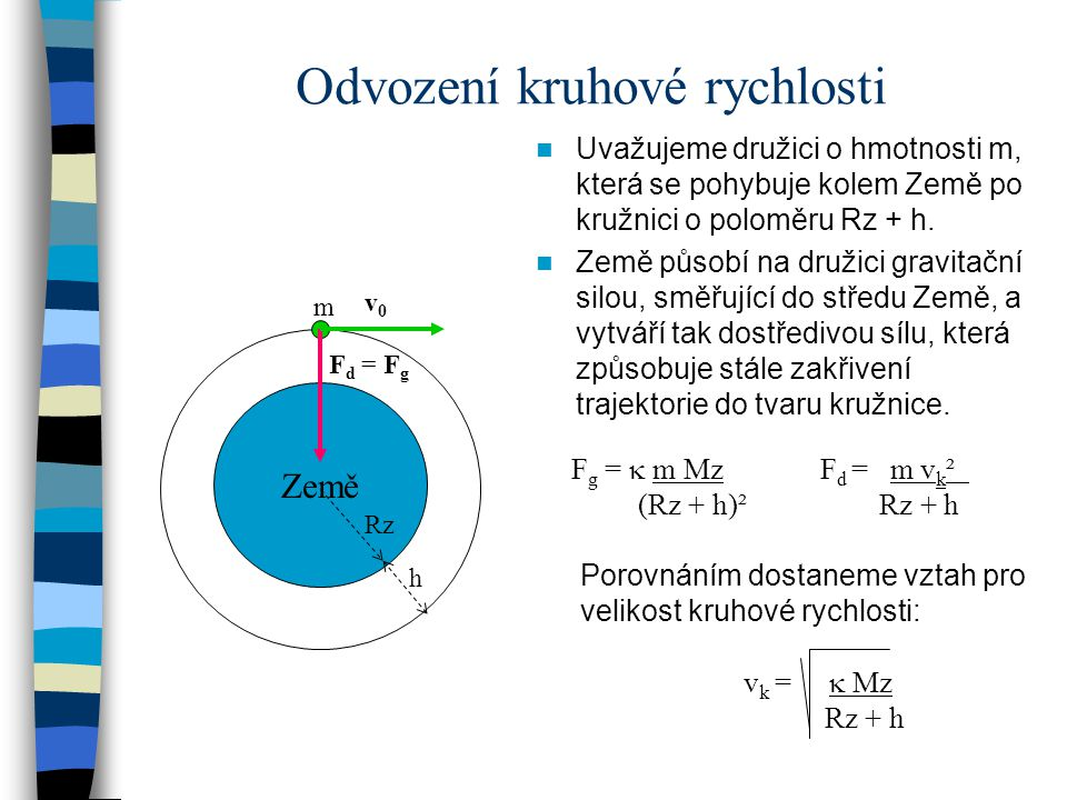 Odvození kruhové rychlosti Uvažujeme družici o hmotnosti m, která se pohybuje kolem Země po kružnici o poloměru Rz + h. Země působí na družici gravita