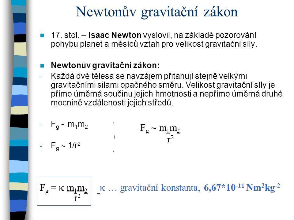 Newtonův gravitační zákon 17. stol. – Isaac Newton vyslovil, na základě pozorování pohybu planet a měsíců vztah pro velikost gravitační síly. Newtonův