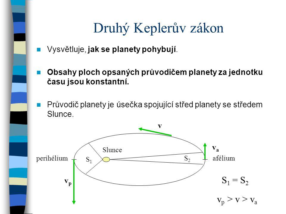 Druhý Keplerův zákon Vysvětluje, jak se planety pohybují. Obsahy ploch opsaných průvodičem planety za jednotku času jsou konstantní. Průvodič planety