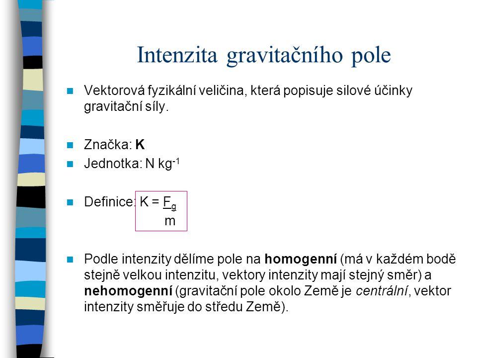 Intenzita gravitačního pole Vektorová fyzikální veličina, která popisuje silové účinky gravitační síly. Značka: K Jednotka: N kg -1 Definice: K = F g
