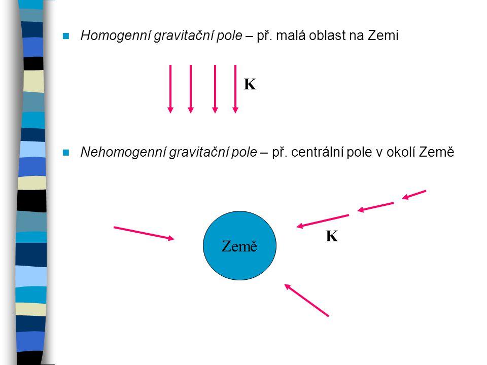 Homogenní gravitační pole – př. malá oblast na Zemi Nehomogenní gravitační pole – př. centrální pole v okolí Země K Země K