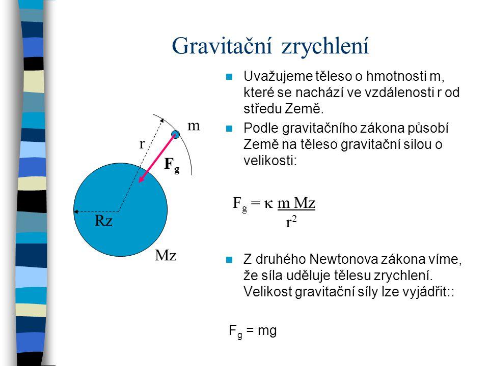 Gravitační zrychlení Uvažujeme těleso o hmotnosti m, které se nachází ve vzdálenosti r od středu Země. Podle gravitačního zákona působí Země na těleso