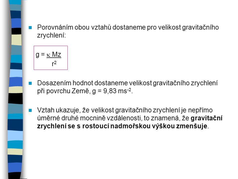 Porovnáním obou vztahů dostaneme pro velikost gravitačního zrychlení: g =  Mz r 2 Dosazením hodnot dostaneme velikost gravitačního zrychlení při povrchu Země, g = 9,83 ms -2.