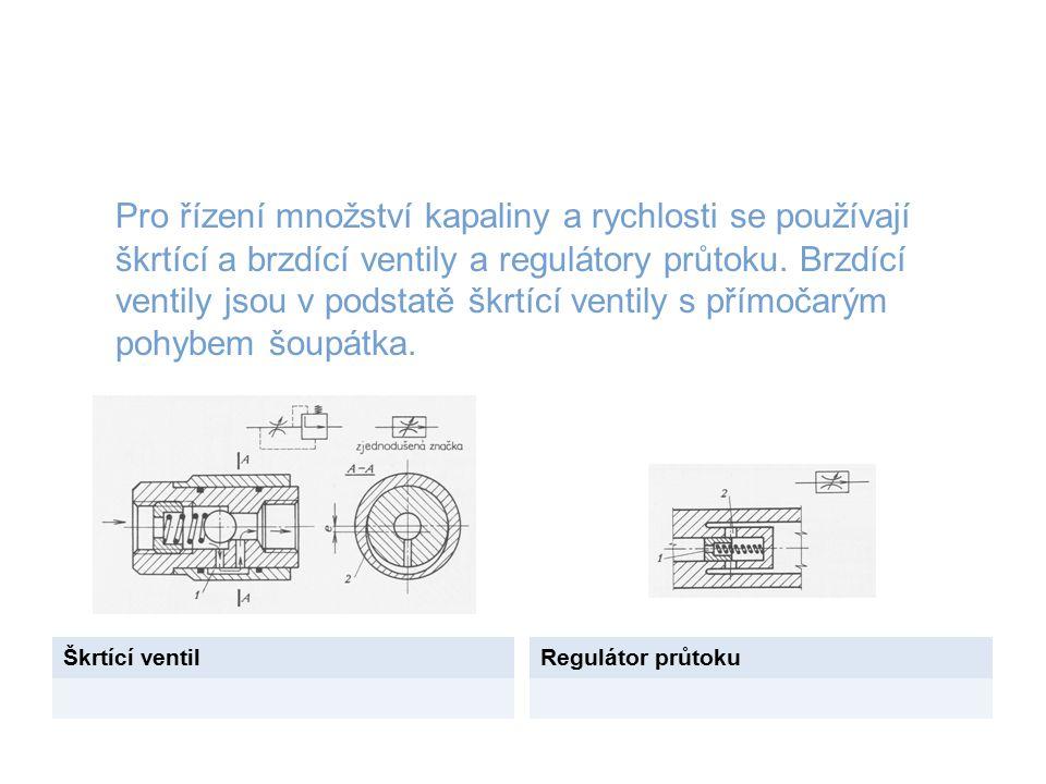 Škrtící ventilRegulátor průtoku Pro řízení množství kapaliny a rychlosti se používají škrtící a brzdící ventily a regulátory průtoku. Brzdící ventily