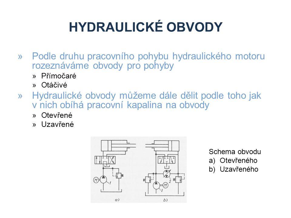 HYDRAULICKÉ OBVODY »Podle druhu pracovního pohybu hydraulického motoru rozeznáváme obvody pro pohyby »Přímočaré »Otáčivé »Hydraulické obvody můžeme dále dělit podle toho jak v nich obíhá pracovní kapalina na obvody »Otevřené »Uzavřené Schema obvodu a)Otevřeného b)Uzavřeného