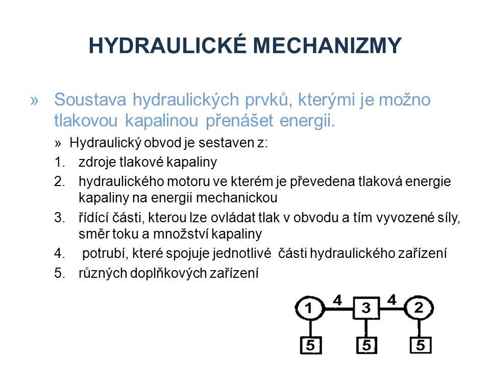HYDRAULICKÉ MECHANIZMY »Soustava hydraulických prvků, kterými je možno tlakovou kapalinou přenášet energii. »Hydraulický obvod je sestaven z: 1.zdroje