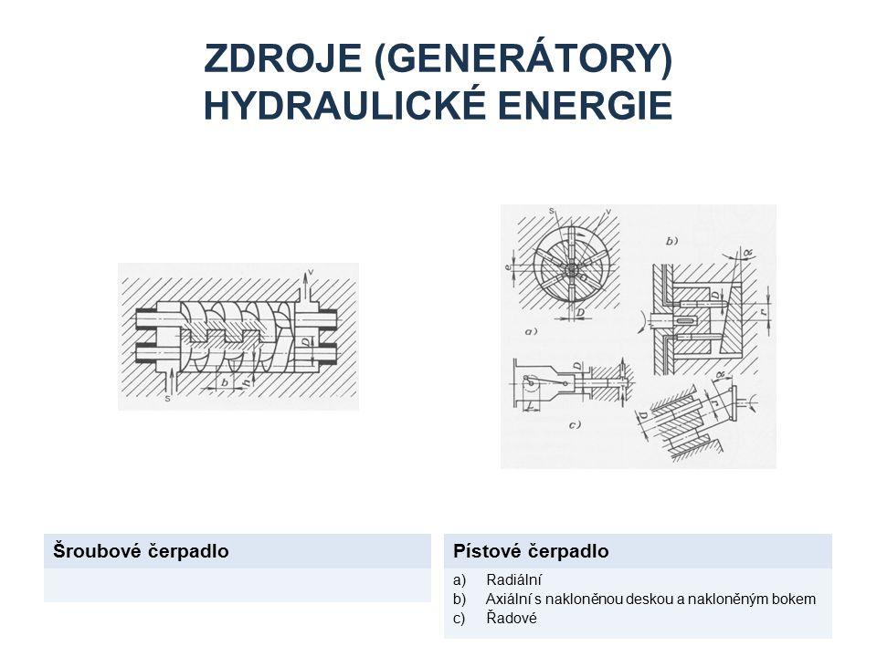 ZDROJE (GENERÁTORY) HYDRAULICKÉ ENERGIE Šroubové čerpadloPístové čerpadlo a)Radiální b)Axiální s nakloněnou deskou a nakloněným bokem c)Řadové